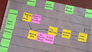Value Stream Mapping – Lean Lines UK